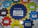 Online Marketing Strategy for Business